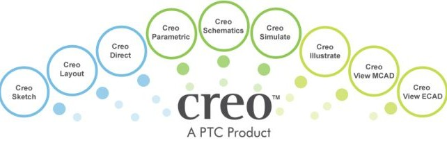 What is PTC Creo Parametric